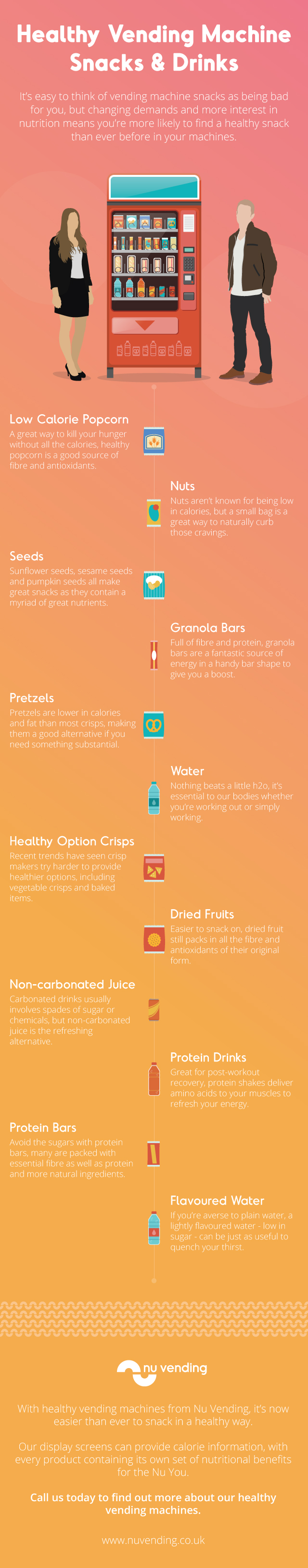 Healthy vending machine snacks and drinks infographic